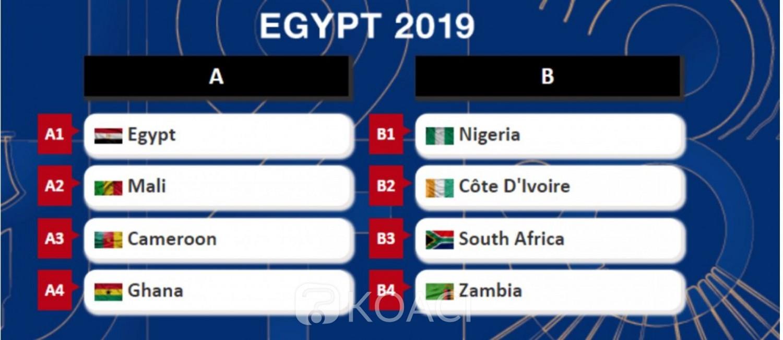 Côte d'Ivoire: Tirage au sort de la CAN U23, les éléphants espoirs héritent de gros morceaux