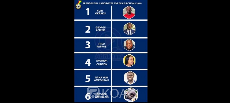 Ghana:   Election à la GFA, débat télévisé direct entre les candidats à la présidence