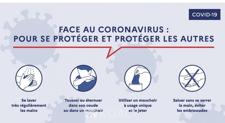 Burkina Faso : Coronavirus, le pays est le plus touché en Afrique de l'Ouest, loin derrière l'Égypte premier du continent
