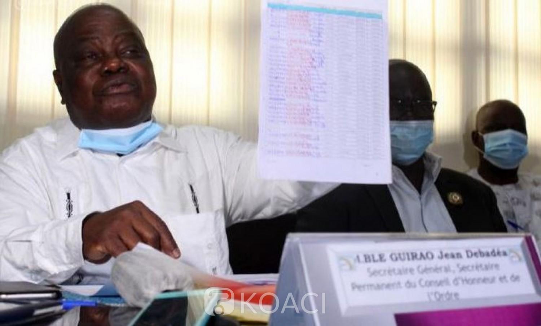 Côte d'Ivoire : Rejet de la candidature de Mabri, l'UDPCI dénonce le « faux et au tripatouillage » fait par la CEI et le Conseil Constitutionnel.
