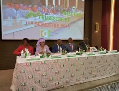 Côte d'Ivoire : Les résultats en demi-teinte réalisés par les Impôts au deuxième  trimestre 2019 (702,1 pour un objectif de 703,2 milliards FCFA)
