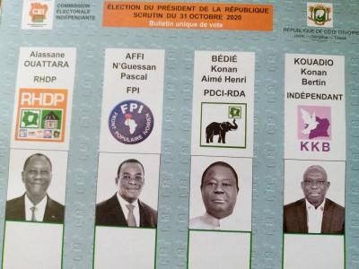 Côte d'Ivoire : Présidentielle 2020, ça vote, ça vote !
