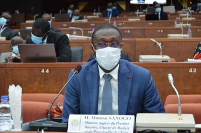 Côte d'Ivoire :  Performance, 10 sociétés présentent un déficit à fin 2020, pour une...
