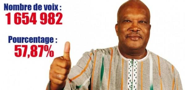 Burkina Faso : Roch Kaboré réélu pour un second mandat avec 57,87%