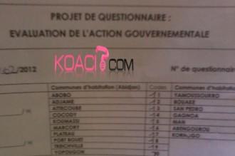 COTE D'IVOIRE: Quand le camp Ouattara doute et s'en remet aux sondages de rue !