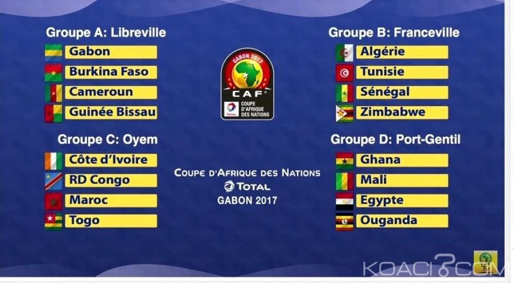 Gabon: Tirage de la CAN 2017, la Côte d'Ivoire hérite du Togo du Maroc et de la RDC, les Panthères contre la Guinée-Bissau en ouverture
