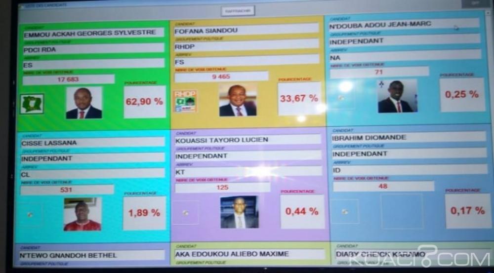 Côte d'Ivoire : Elections partielles, Dougou confirme à Bingerville, Emmou prend le dessus sur le ministre Siandou à Port-Bouet